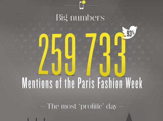 fashionweek valtech